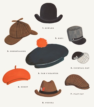 rifle-paper-co-hat-poster